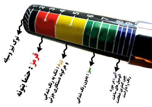 بررسی رنگ بدنه خودرو