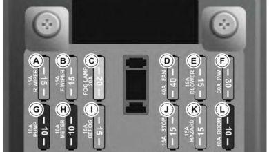 تصویر از آموزش کامل جعبه فیوز پراید