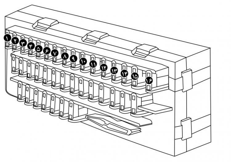 جعبه فیوز پژو 405