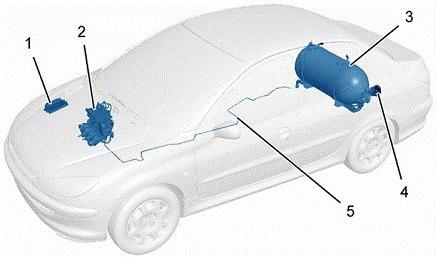 آموزش کامل خودرو های سی ان جی
